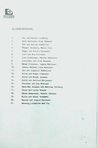 1988 15årsjubileum Häfte 16