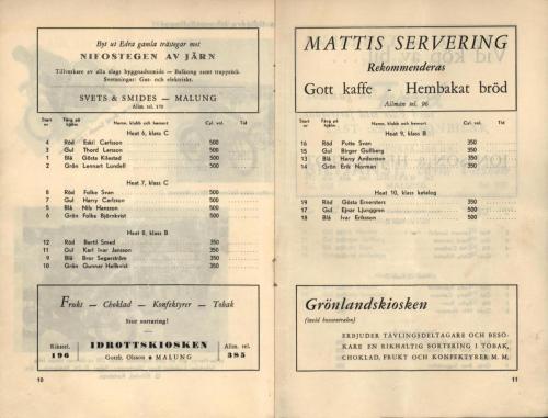 1948 Isracing Bullsjön 06