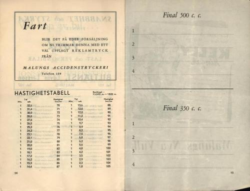 1948 Isracing Bullsjön 08