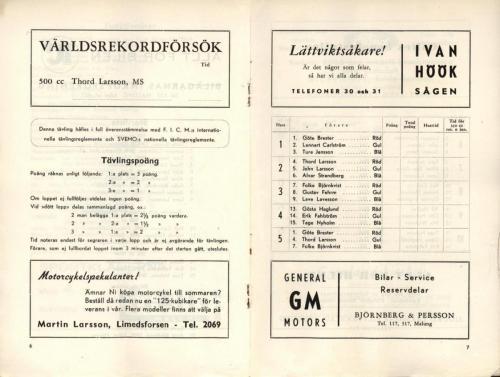 1950 Isracing Bullsjön 04
