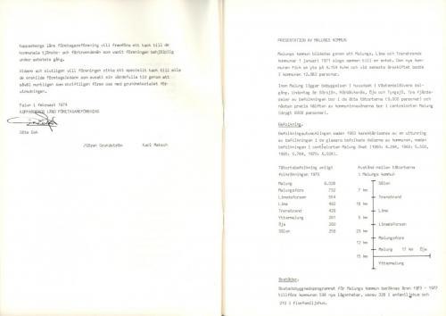 1974 Industri i Malungskommun 04