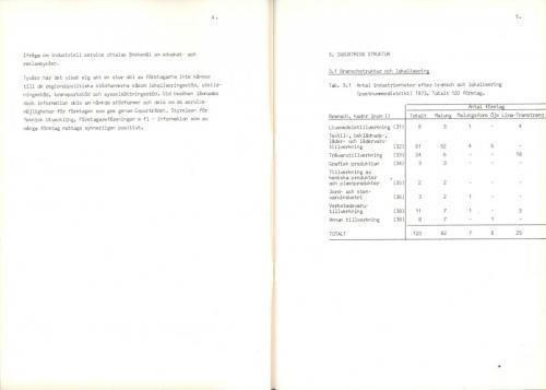 1974 Industri i Malungskommun 08
