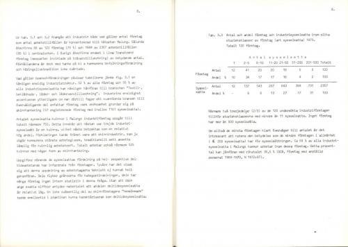 1974 Industri i Malungskommun 10