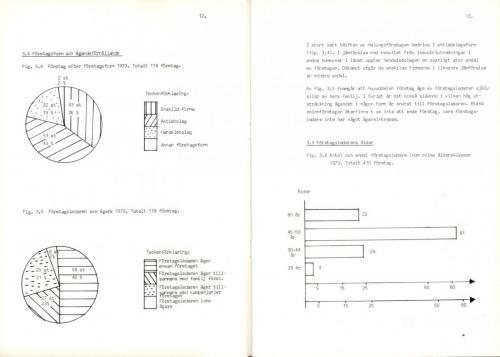 1974 Industri i Malungskommun 12