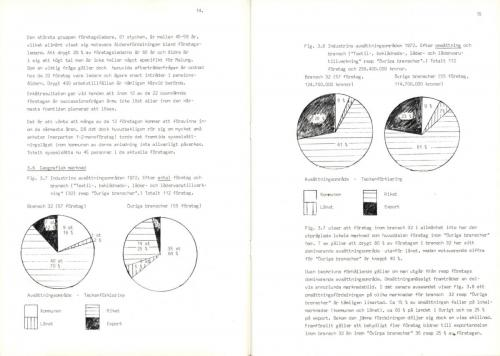 1974 Industri i Malungskommun 13