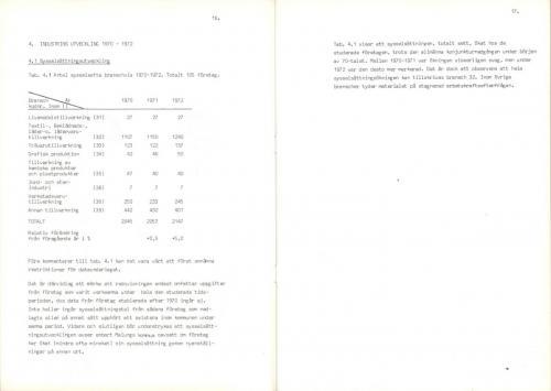 1974 Industri i Malungskommun 14
