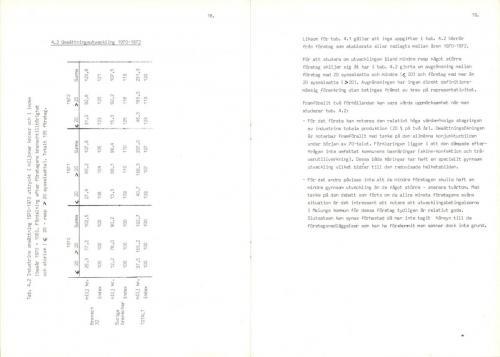 1974 Industri i Malungskommun 15