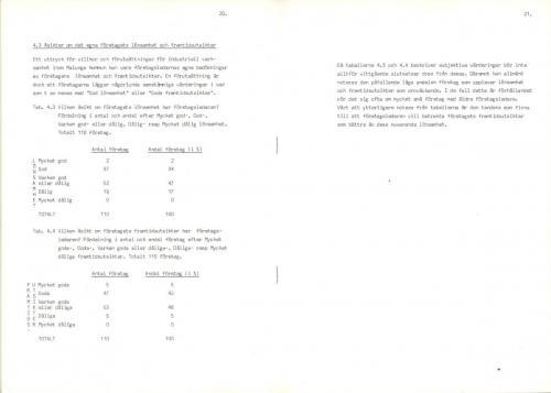 1974 Industri i Malungskommun 16