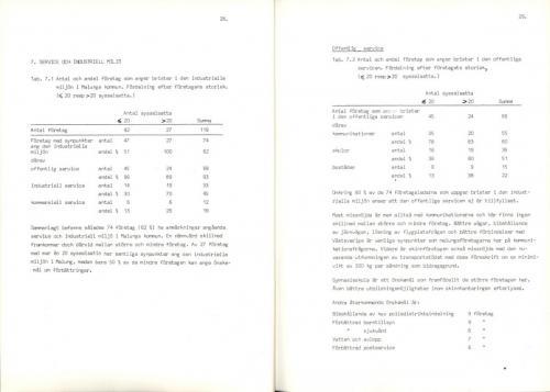 1974 Industri i Malungskommun 20