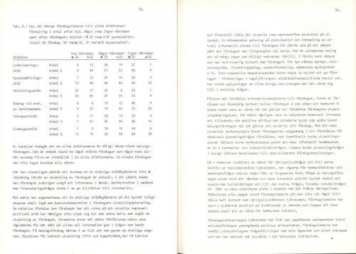 1974 Industri i Malungskommun 22