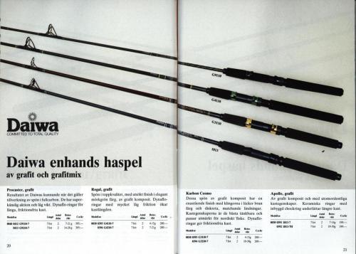 1986_Normark11