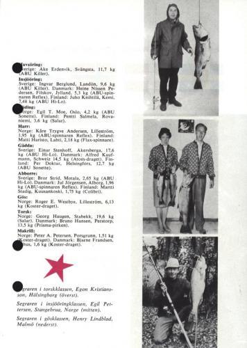 ABU Napp och Nytt 1963 Blad009