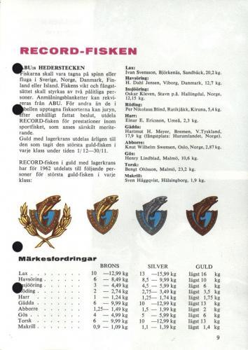 ABU Napp och Nytt 1963 Blad011