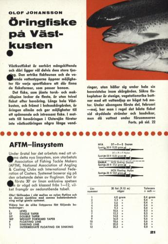 Arjon Fisketur med Arjon 1963 Blad23
