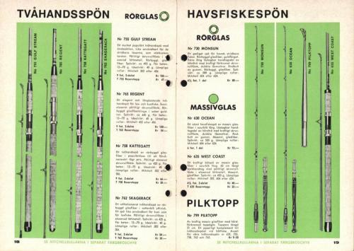 Arjon Fisketur med Arjon 1968 Blad10