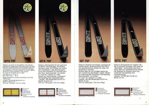 Edsbyn ski 1983-84 Blad02