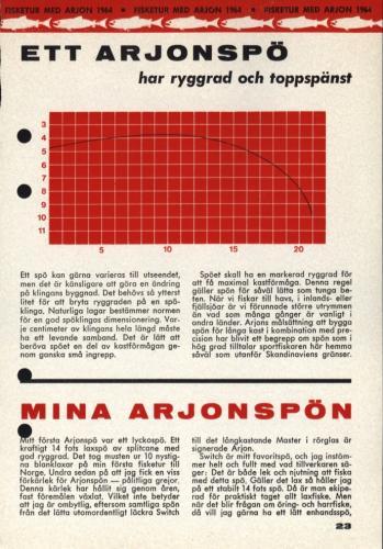 Fisketur med Arjon 1964 Sid23