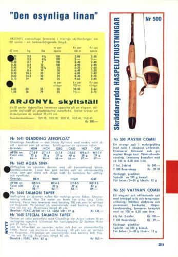 Fisketur med Arjon 1965 Sid21