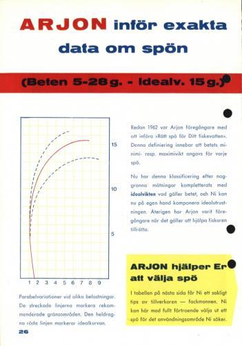 Fisketur med Arjon 1965 Sid26
