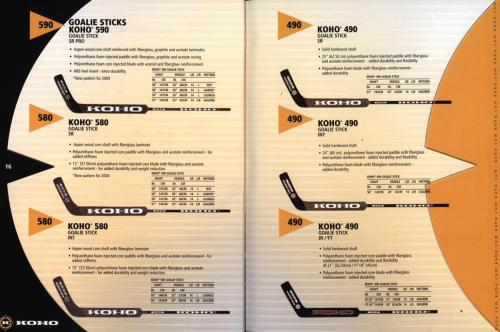 JOFA smart hockey 2004 equipm 29