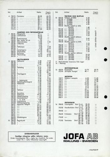 Nettoprislista 1971 Blad02