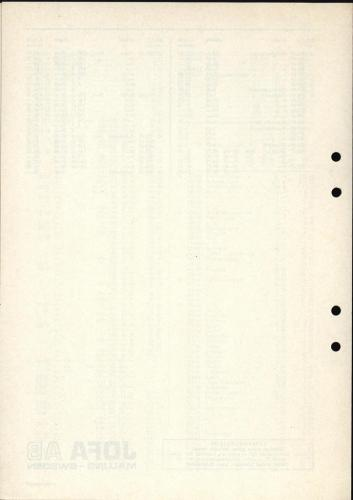 jofa sportkatalog 1971-72 skidsport nettoprislista 03