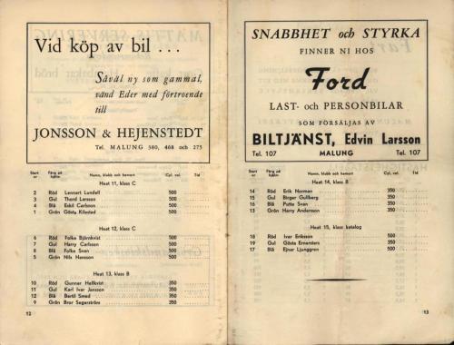 1948 Isracing Bullsjön 07