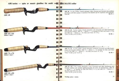 ABU Napp & Nytt 1968 Blad48