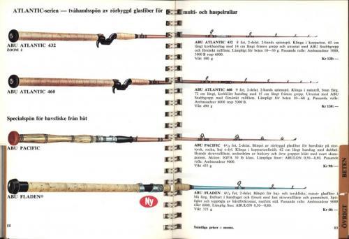 ABU Napp & Nytt 1968 Blad53