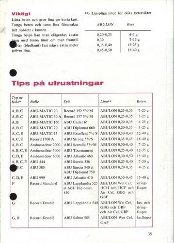 ABU Napp och Nytt 1963 Blad037