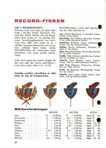ABU Napp och Nytt 1964 Blad012