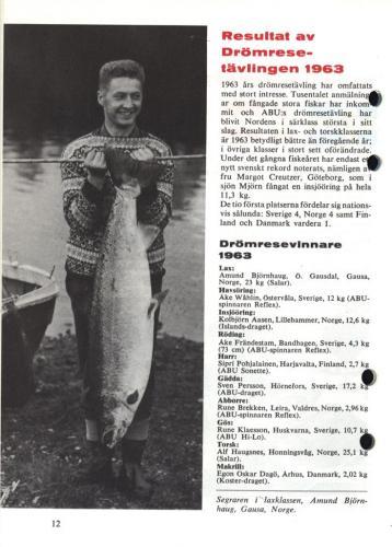 ABU Napp och Nytt 1964 Blad014