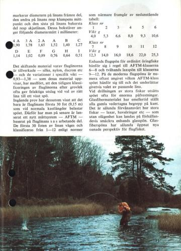 ABU Napp och Nytt 1964 Blad019