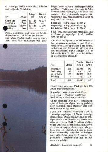 ABU Napp och Nytt 1965 Blad015