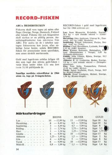 ABU Napp och Nytt 1965 Blad016