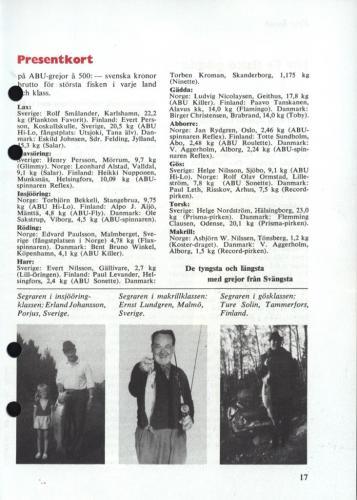 ABU Napp och Nytt 1965 Blad019