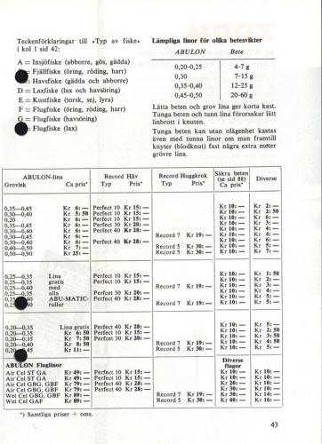 ABU Napp och Nytt 1965 Blad045