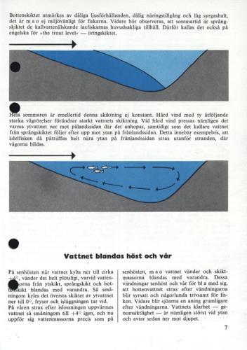 ABU Napp och Nytt 1966 Blad009