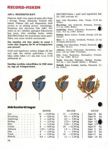 ABU Napp och Nytt 1966 Blad016