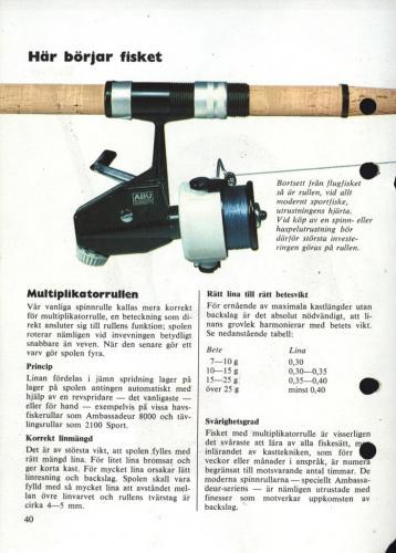 ABU Napp och Nytt 1966 Blad042