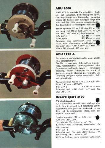 ABU Napp och Nytt 1966 Blad054
