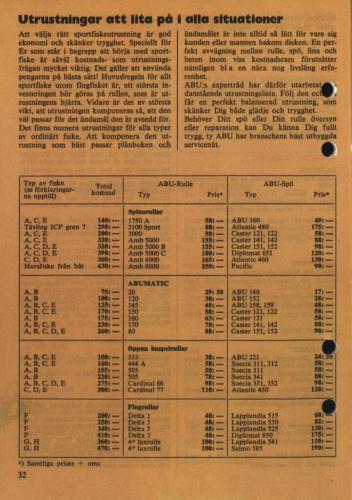 ABU Napp och Nytt 1967 Blad034