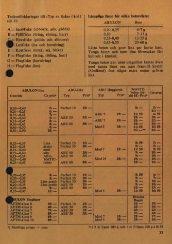 ABU Napp och Nytt 1967 Blad035