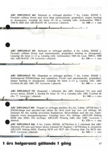 ABU Napp och Nytt 1967 Blad069