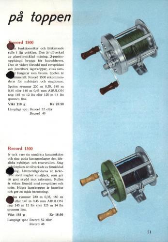 ABU Napp och nytt 1959 Blad053
