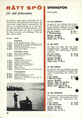 Arjon Fisketur med Arjon 1963 Blad08