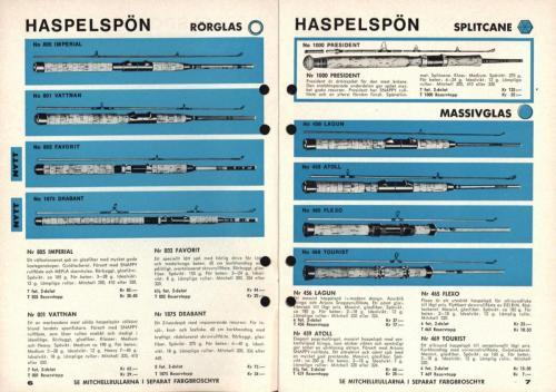 Arjon Fisketur med Arjon 1968 Blad04
