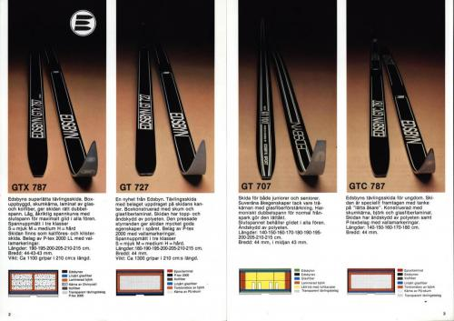 Edsbyn ski 1982-83 Blad02