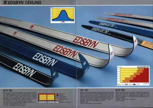 Edsbyn ski 84-85 Blad02