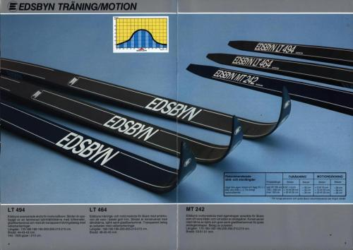 Edsbyn ski 84-85 Blad03